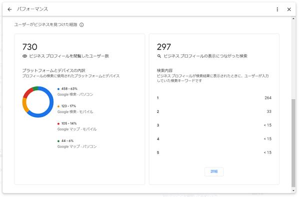 ユーザーがビジネスを見つけた経路