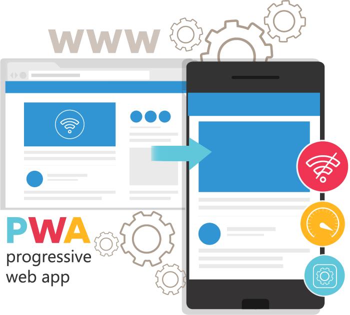 プログレッシブウェブアプリ(PWA)とは
